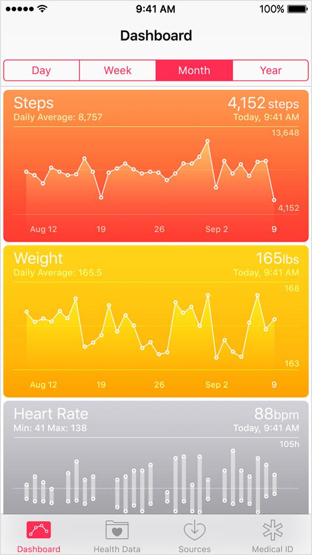 HealthKit от Apple позволяет следить за несколькими показателями
