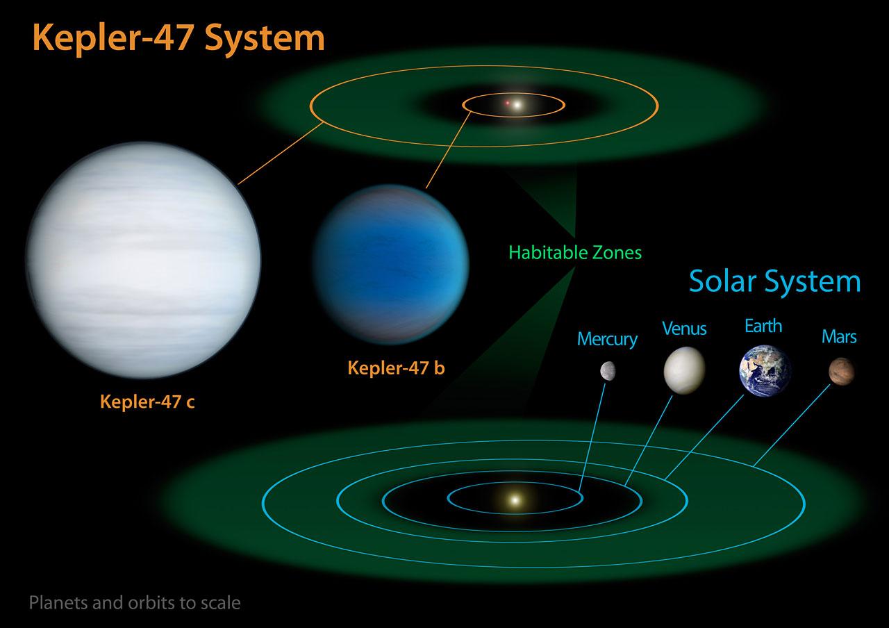 Kepler spacecraft  Wikipedia
