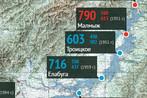 Амурский паводок: последние данные