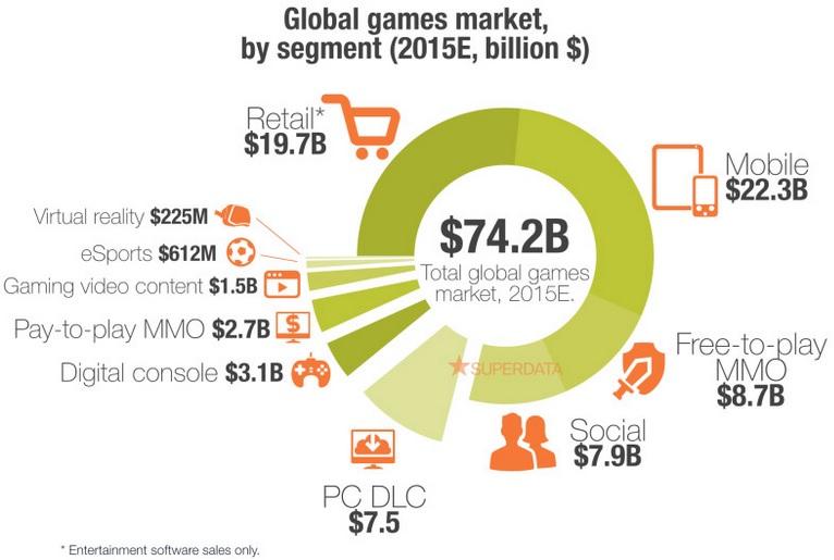 http://img.gazeta.ru/files3/185/7662185/game-market.jpg