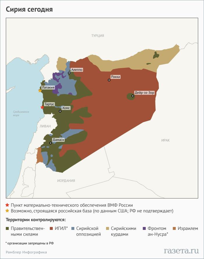 Москва поддерживает государственность Сирии, а не лично президента Асада, - МИД РФ - Цензор.НЕТ 3634