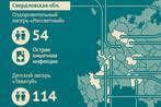 Вспышки массовых инфекционных заболеваний детей за один месяц