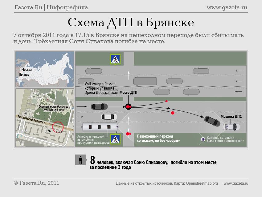 Схема ДТП в Брянске