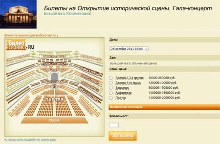 Билетные интернет-кассы не смогли начать продавать билеты на открытие Большого театра