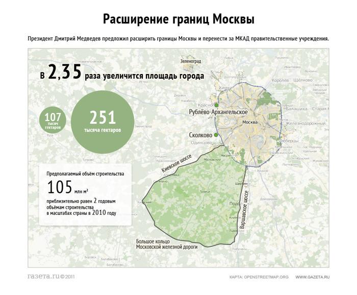 Цитата.  Президент Дмитрий Медведев предложил расширить границы Москвы и перенести за МКАД правительственные...