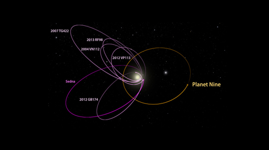 http://img.gazeta.ru/files3/487/8032487/planet9.jpg