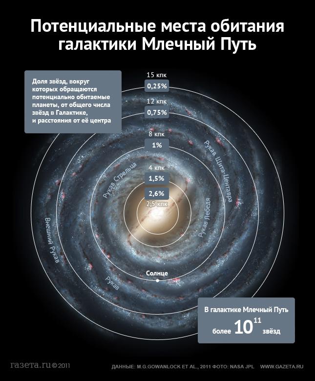 http://img.gazeta.ru/files3/49/3693049/mlechnyi_put-pic4-700x.jpg