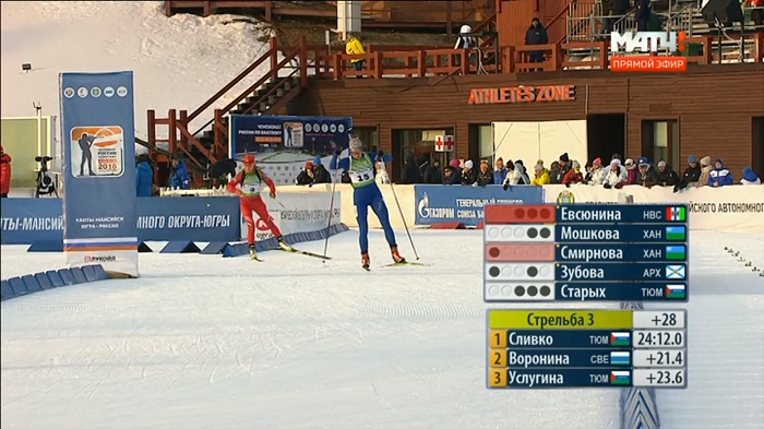 Биатлонистка Васильева выиграла масс-старт начемпионате РФ