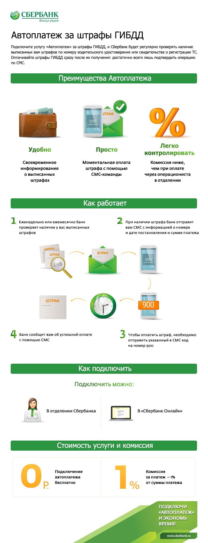 Оплата штрафов гаи украина