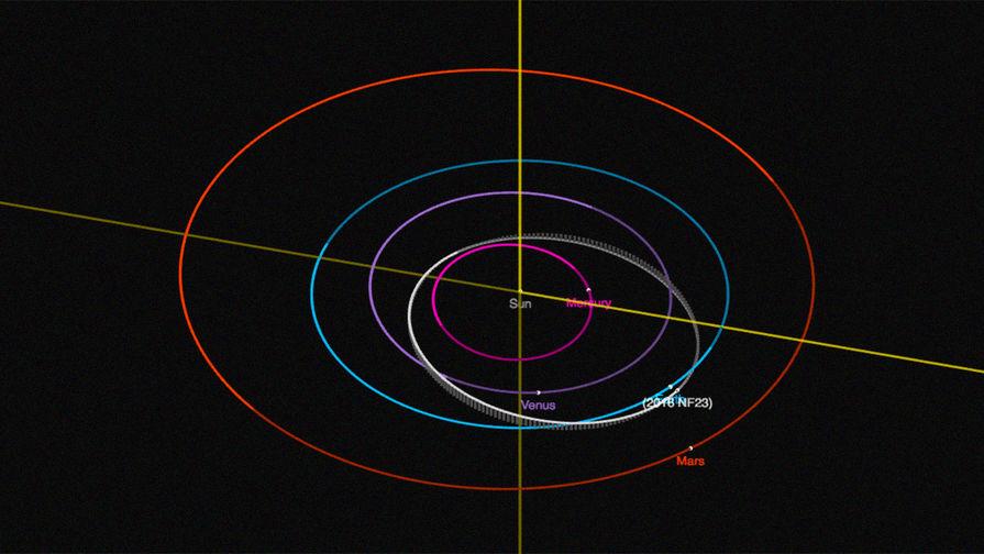 Астероид размером спирамиду Хеопса взял курс наЗемлю