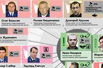 Президиум Мосгорсуда согласился с доводами замгенпрокурора Виктора Гриня, отказавшего Дмитрию Урумову в сделке со следствием
