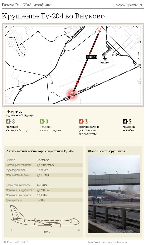 """"""",""""www.gazeta.ru"""
