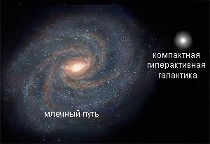 ������ � ������� ���������� ��������� � �������� ���������