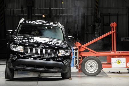 EuroNCAP опубликовал очередную серию краш-тестов новых автомобилей