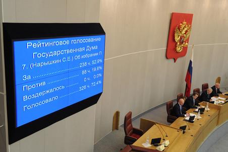 Первое заседание Госдумы шестого созыва