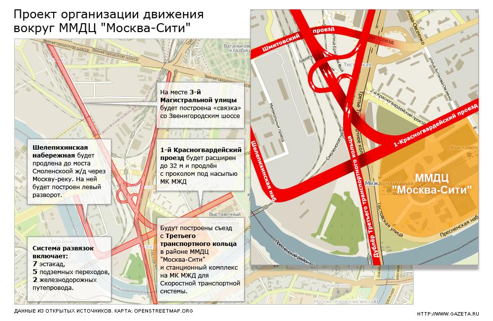 Проект ММДЦ «Москва-Сити»