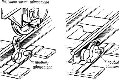 Автостоп метрополитена