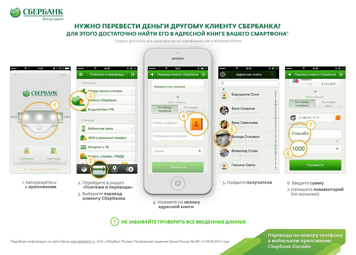 Как сделать перевод сбербанк через мобильный банк на другую карту сбербанка