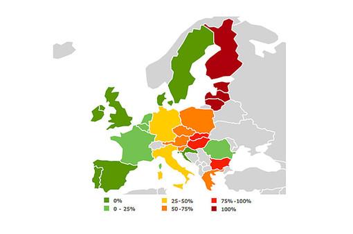 Зависимость стран ЕС от российского газа
