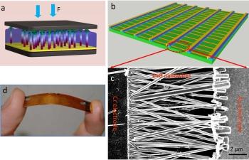 """""""Собирая """" электричество с миллионов наноразмерных проводков оксида цинка, ученым удалось получить ток напряжением до..."""