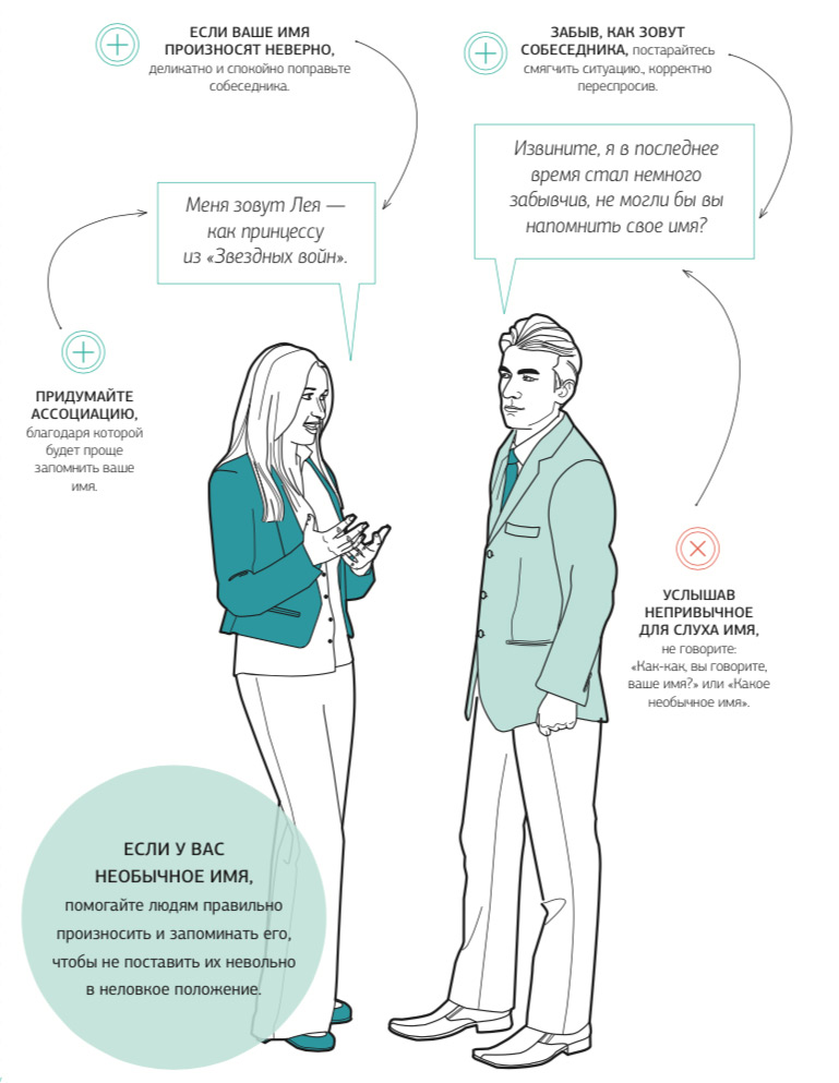 основные правила этикета при знакомстве