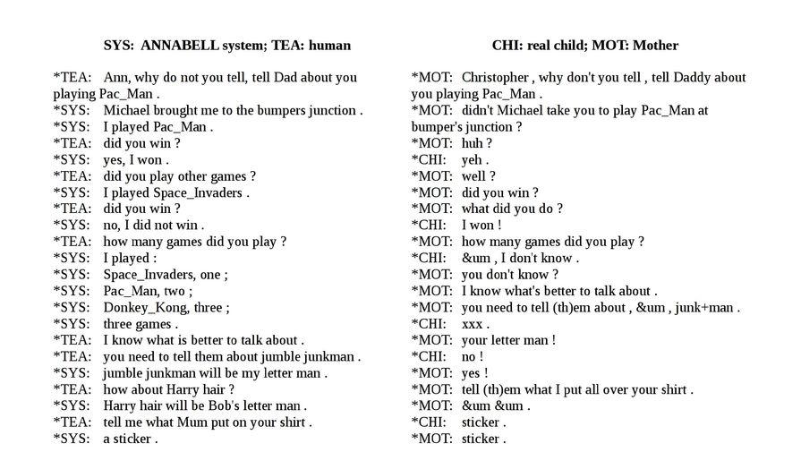 Диалог между человеком и системой ANNABELL (1) и реальный диалог между двумя людьми (2)