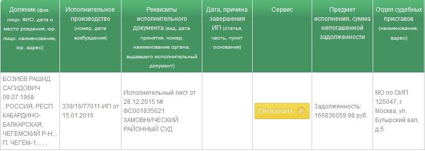 Данные о задолженности на сайте УФССП по Москве