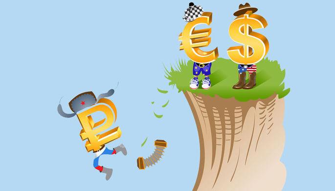 Временная передышка: когда ждать падения рубля
