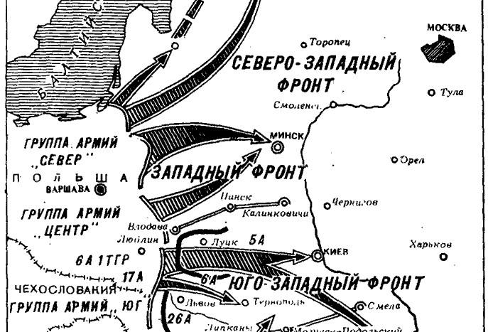 Направление ударов немецко-фашистских войск по плану «Барбаросса»