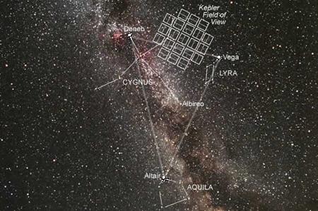 ���� ������ Kepler'� �� ���� �������� ���� � �������� ������� ������������ – ����, ������ � �������, ������� ���� ��������� ���� (Lyra), ������ (Cygnus) � ���� (Aquila). // C.Roberts/Eastbay Astronomical Society