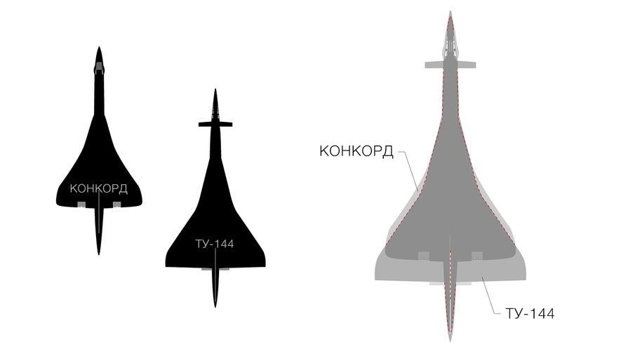 Сравнение силуэтов «Конкорда» и ТУ-144
