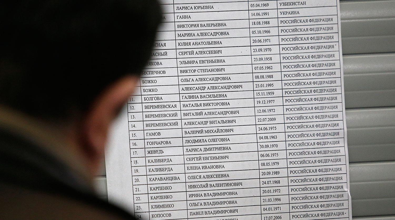 Списки погибших дубай ростов сайт продажи квартир в дубае