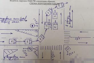 Схема нарушения ПДД, составленная инспектором