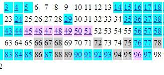 Таблица заимствований диссертации О.А.Богомаз. Бирюзовый цвет — Васин Ю.Ю. (диссертация, 2007); розовый — Богомаз А.В. (диссертация, 2008); серый — таблицы, рисунки, фотографии (не участвуют в поиске текстовых совпадений); белый — масштабные заимствования пока не обнаружены // dissernet.org