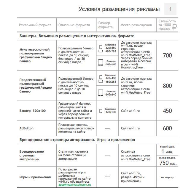 Стоимость размещения рекламы в московской сети Wi-Fi