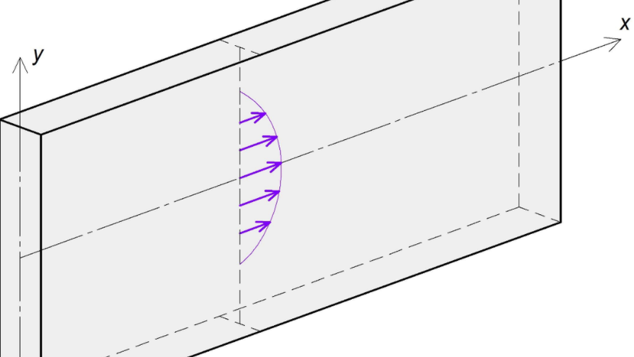 Общая схема неоднородной задачи. Фиолетовыми стрелками показана нагрузка, действующая внутри области