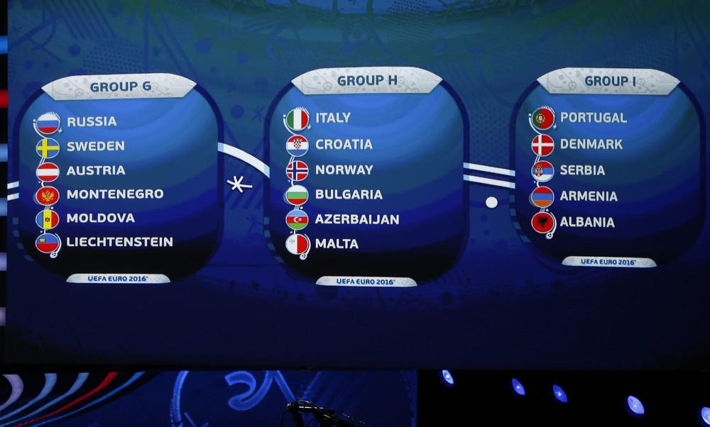 Итоги жеребьевки Евро-2016 по футболу многие российские специалисты признали...