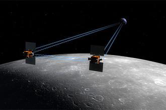 Миссия GRAIL по изучению гравитационного поля Луны