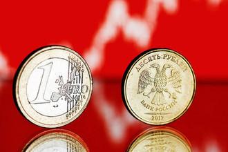 Взлет перед падением: как лихорадит рубль