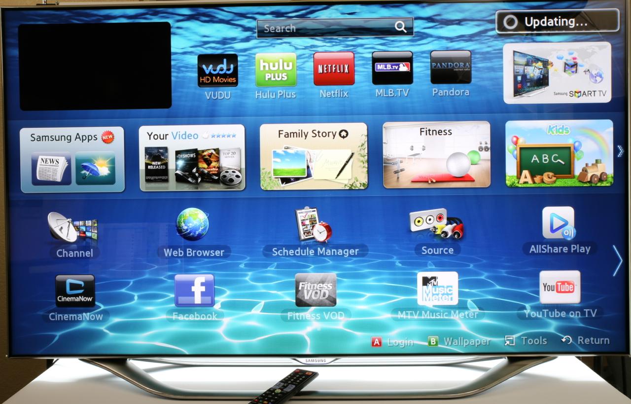 Smart TV, �� ������ �������, ����������, ��� �������� ������ ������� �� ��������� �������