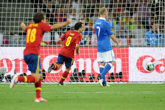 Финалист Евро-2012 Иньяцио Абате скоро сыграет в форме «Зенита»
