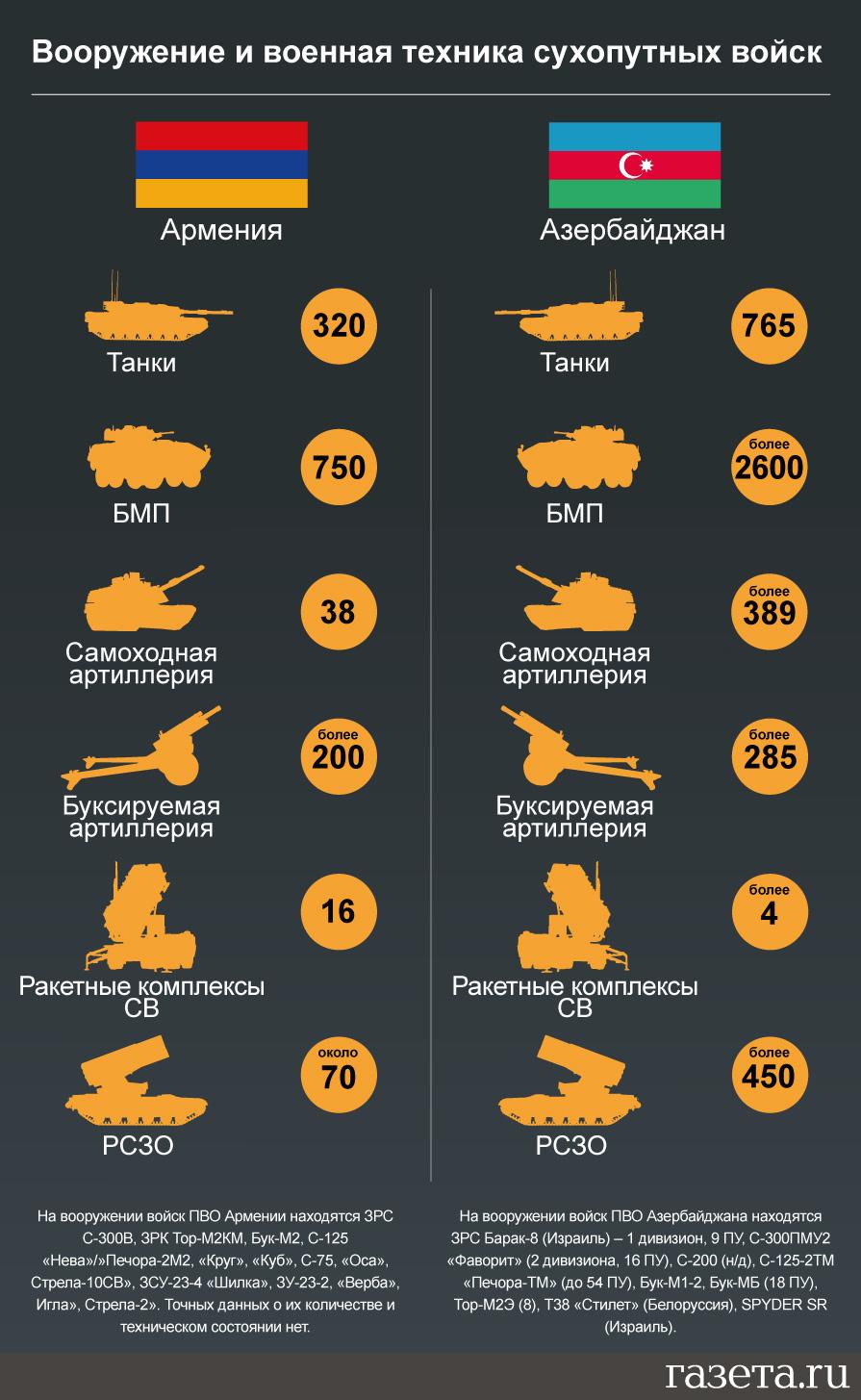 https://img.gazeta.ru/files3/497/13271497/gazeta_infografica1.jpg