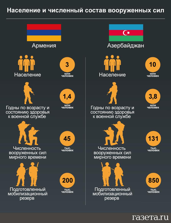 https://img.gazeta.ru/files3/497/13271497/gazeta_infografica3.jpg