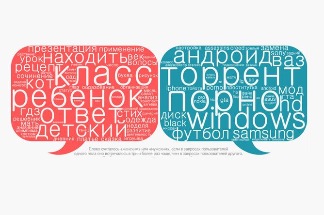 Яндекс порно онлайн порно онлайн русские девочки бесплатно