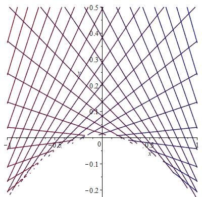 Математики создали новую геометрию