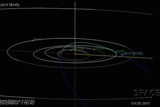 Орбита астероида 2015TB145 относительно Солнца, орбиты Земли и других планет. Положение на 20 октября 2015 года. Видно, что орбита астероида имеет большой наклон и что через 11 дней состоится сближение