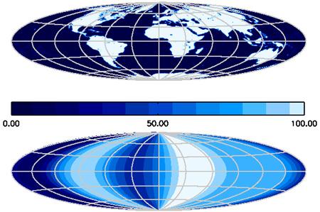 Распределение суши на Земле по долготе, восстановленное новым методом. Цветами показана доля суши (на шкале в процентах). Для сравнения приведена истинная карта, разрешённая по широте. // <a href=http://arxiv.org/abs/0905.3742 target=_new>N. Cowan et al., 2009, ApJ</a>