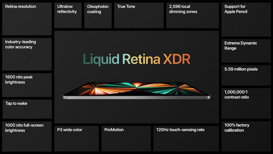 Характеристики дисплея нового iPad Pro во время весенней презентации Apple, 20 апреля 2021 года