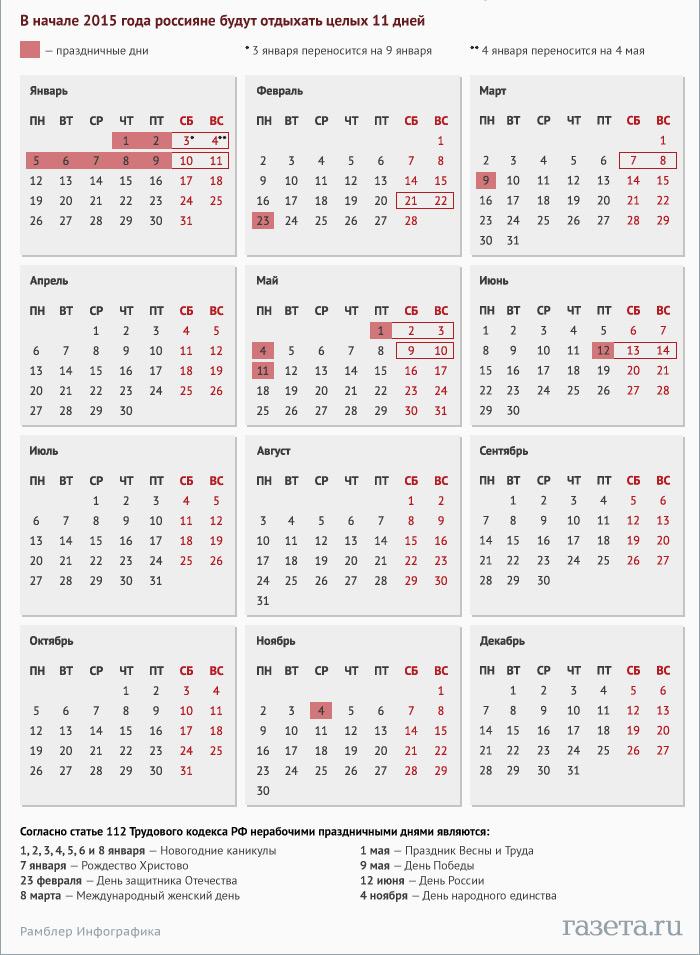 Производственный календарь с праздничными датами на 2015 год принят от 27 июня 2014 года комиссией по регулированию...