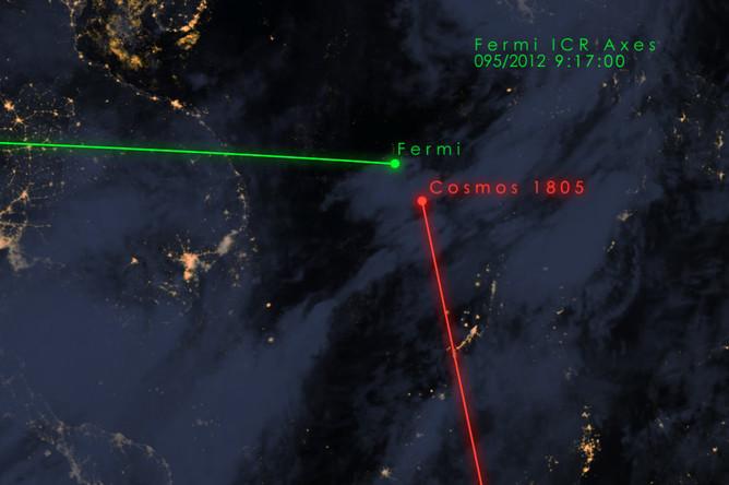 Телескоп Fermi едва уклонился от столкновения со старым советским спутником